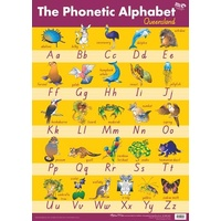 Gillian Miles - Phonetic Alphabet - Qld Wall Chart