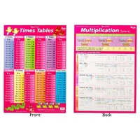Gillian Miles - Times Tables Multiplication Wall Chart (pink)