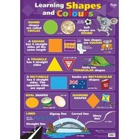 Gillian Miles - Learning Shapes & Colours Wall Chart