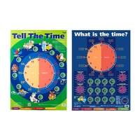 Gillian Miles - Learning to Tell The Time Chart