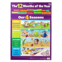 Gillian Miles - Months of Year & Seasons Double Sided Wall Chart