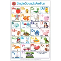 Learning Can Be Fun - Single Sounds Are Fun Poster