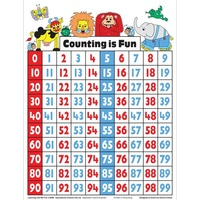 Learning Can Be Fun - Counting Is Fun Large Chart