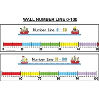 Learning Can Be Fun - Wall Number Line 0-100