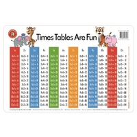 Learning Can Be Fun - Times Tables Are Fun Placemat