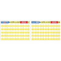 Melissa & Doug - Addition Write-A-Mat